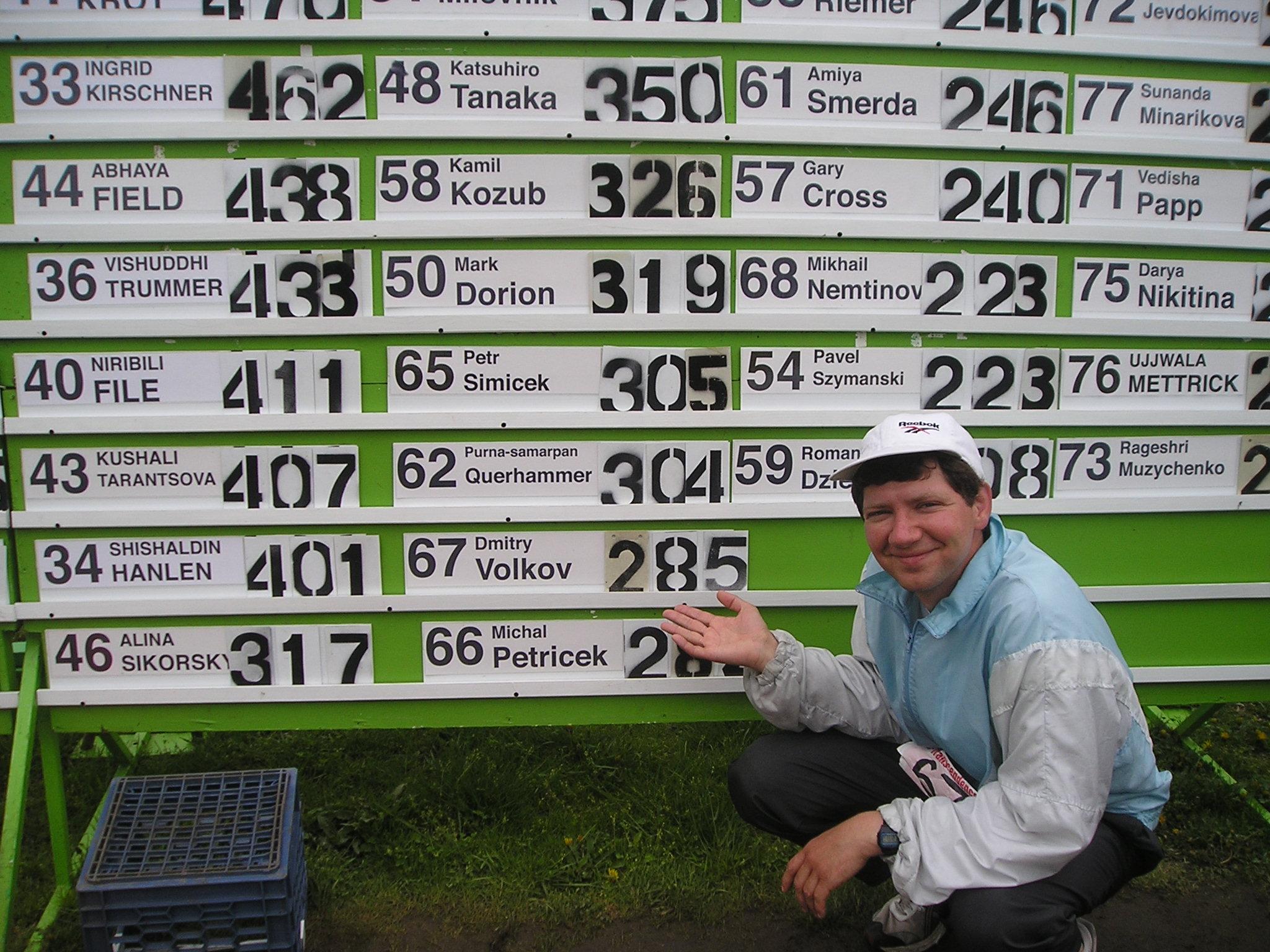 Мой результат за 6 суток 285 миль (456 км)
